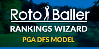 PGA DFS DraftKings-Picks: 3M Open