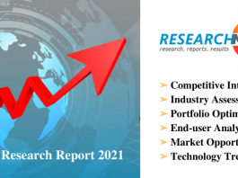 ResearchMoz.us