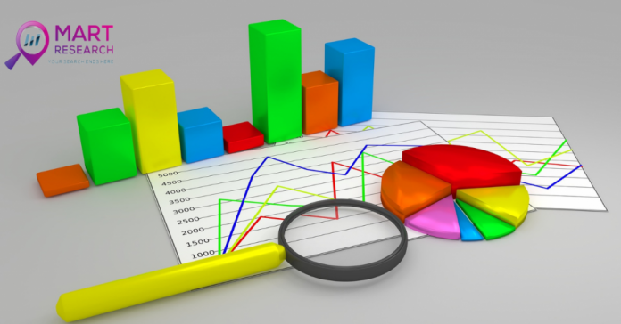 Golf Products Market Production, Sales, and Consumption Status and Prospectus Market research report for Professional Automotive Information and Security Systems, Forecast to 2027
