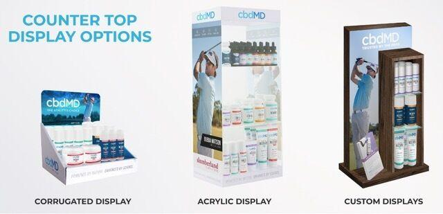 cbdMD signs exclusive strategic partnership agreement with Troon |  Companies