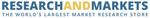 Global Golf Equipment Market 2021-2026